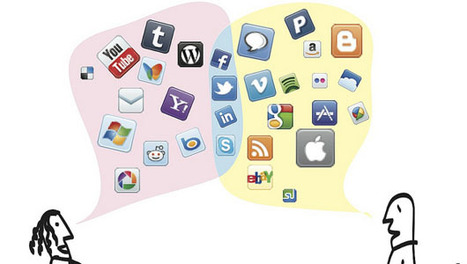 Does your communication style depend on the social media site you're on? | All about Web | Scoop.it