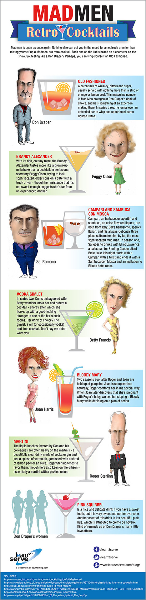 Mad Men Retro Cocktails | Beverage News | Scoop.it