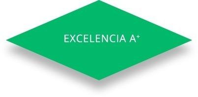 CIRC : Clasificación Integrada de Revistas Científicas | Education & ICT | Scoop.it