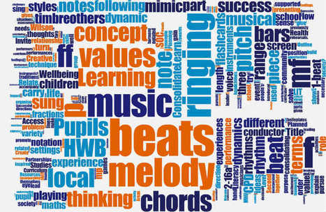 Wordclouds in the Classroom - by Malcolm Wilson - Great ideas for Word Clouds | דוגמאות לפעיליות מתוקשבות | Scoop.it