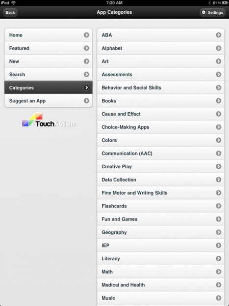 iPad Apps for the Music Therapist: AutismApps | | Quando la tecnologia corre in aiuto della terapia | Scoop.it