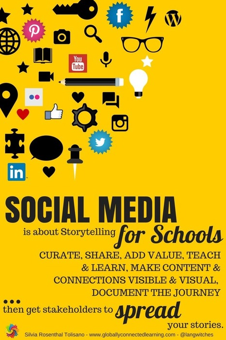 Social Media FOR Schools: Developing Shareable Content for Schools | Learning Happens Everywhere! | Scoop.it