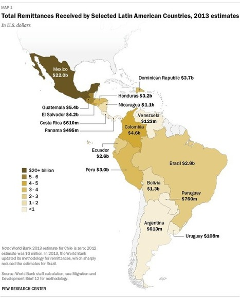 Remittances to Latin America Recover—but Not to Mexico | Mrs. Watson's Class | Scoop.it