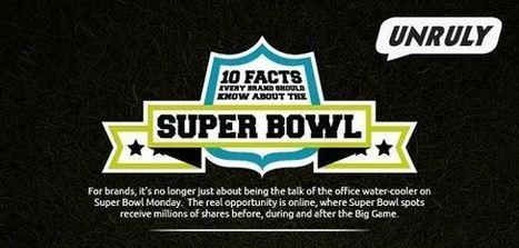 Super Bowl : 10 choses que les marques doivent savoir sur la viralité des publicités | Brand News | Scoop.it