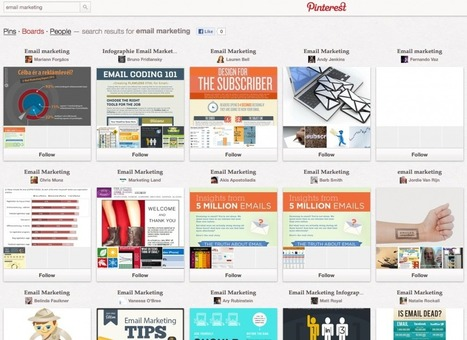 A Pinteresting Email Strategy: Integrating Pinterest & Email | In The Box: MailerMailer Email Marketing Blog | Marketing Planning and Strategy | Scoop.it
