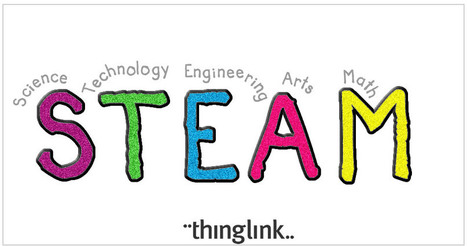 Full STEAM Ahead with ThingLink Challenges in 2015 | Technology Tools for School | Scoop.it