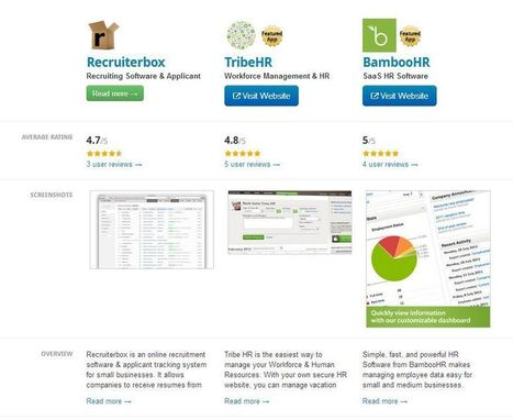 Comparison of 3 Affordable Talent Management Tools for Small Businesses | Best HR Apps | Scoop.it