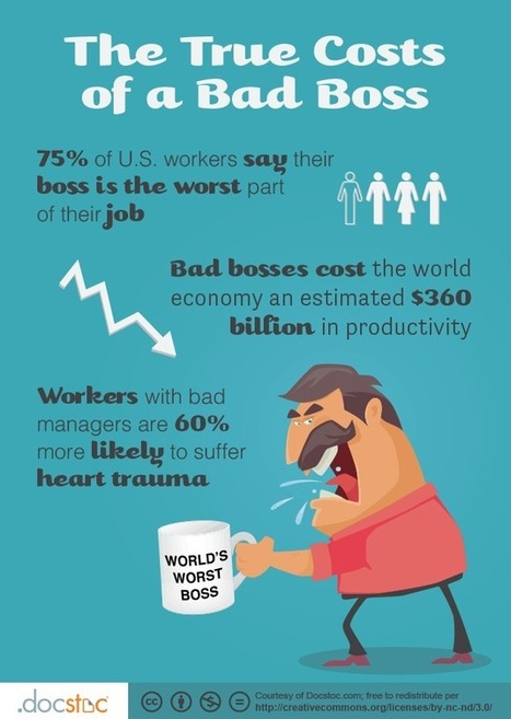The True Costs of Bad Bosses   What I'm thinking about   Scoop.it