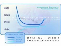 [Video] How Level I (Transcendence) of Brain Evolution System Works | Brainwave Entrainment | Scoop.it