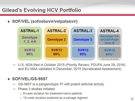 Gilead Should Have Investors Giddy Over Continued HCV Dominance at J P Morgan | Hepatitis C New Drugs Review | Scoop.it