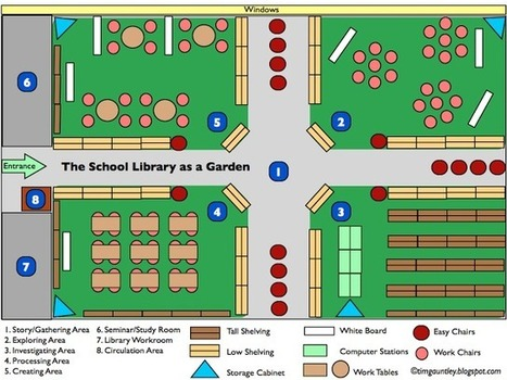 Learning Commons Episode 8: Designing the School Library as a Garden | cgs libraries | Scoop.it