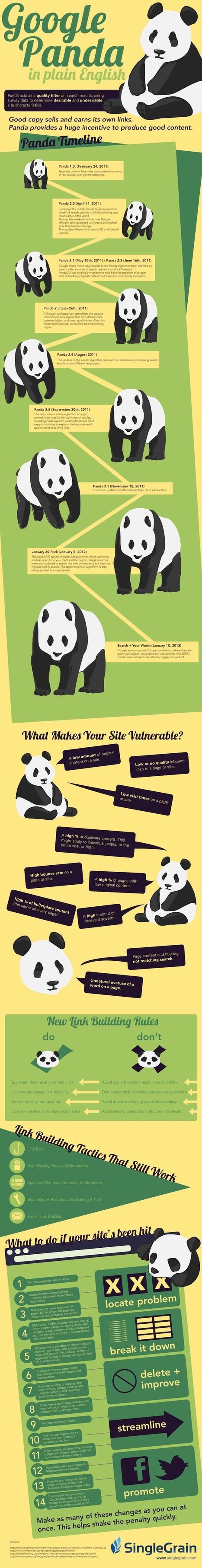 Google Panda in Plain English (Infographic) - Single Grain | SocialMediaDesign | Scoop.it