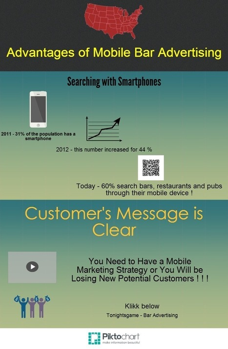 Smartphone Usage USA - Infographic | Bar Advertising | Scoop.it