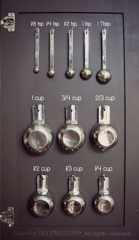 Measuring Cup Spoon Organization Decal Stickers Inside Kitchen Cabinet Cupboard Baking Cooking | Stainless Steel Kitchen Organizers for the Pro Cook | Scoop.it