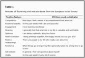 Flourishing Across Europe: Application of a New Conceptual Framework for Defining Well-Being | Emotional Intelligence Development | Scoop.it