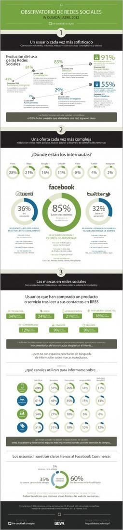 Cómo usamos las redes sociales en España (abril/2012) #infografia ... | #CentroTransmediático en Ágoras Digitales | Scoop.it