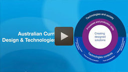 The Australian Curriculum v7.2 Technologies: Rationale | Programming and planning documentation | Scoop.it