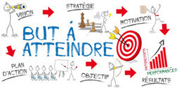 What is Deliberate Practice? How to Practice French   French and France   Scoop.it