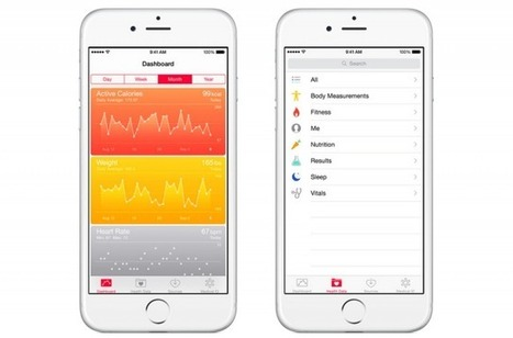 Apple vs. Google: Which Is Doing More for Health? | Digitized Health | Scoop.it