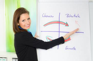 Les femmes et la création d'entreprise en franchise - Toute-la-Franchise.com (Communiqué de presse) | Femmes entrepreneurs | Scoop.it