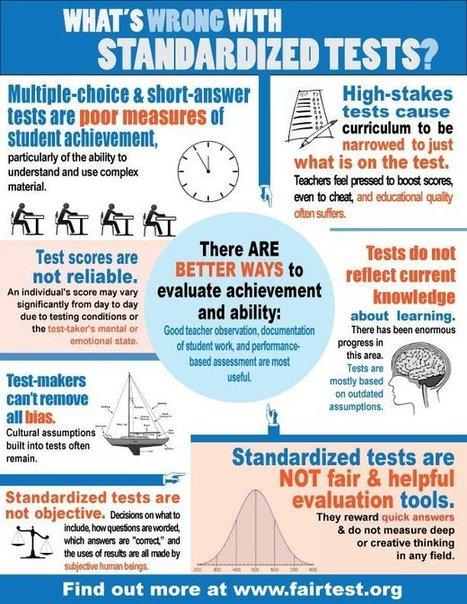 Is Education Broken? The Problem with US Standardized Testing in Public Schools | Digital school test | Scoop.it