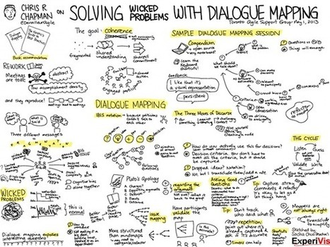 Sketchnotes: Chris R Chapman on Solving problems with dialogue ... | Graphic facilitation | Scoop.it