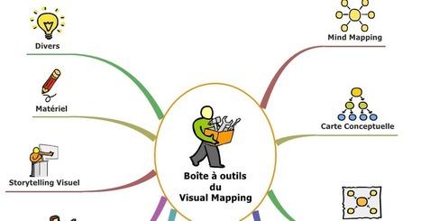Heuristiquement: Boîte à outils | Mon vrac : | Scoop.it