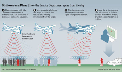 U.S. Authorities Are Reportedly Gathering Phone Data From Passengers On Planes | The Telco Insider | Scoop.it