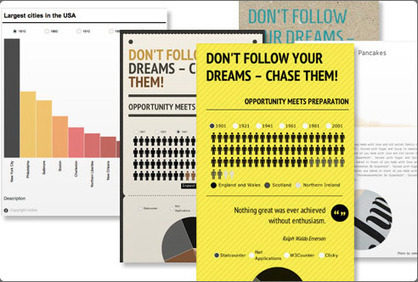 Create interactive infographics - Infogr.am | Design Revolution | Scoop.it