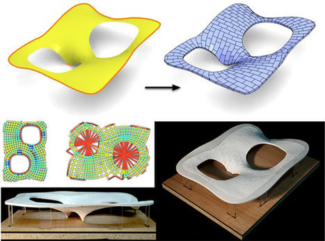 igl | Interactive Geometry Lab | ETH Zurich | Designing Unreinforced Masonry Models | Translucent Worlds | Scoop.it