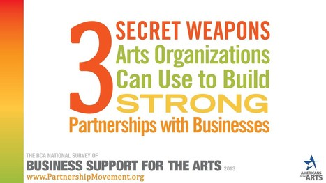 3 Secret Weapons Arts Organizations Can Use to Build Strong Partnerships with Businesses - YouTube | Artful Interventions | Scoop.it