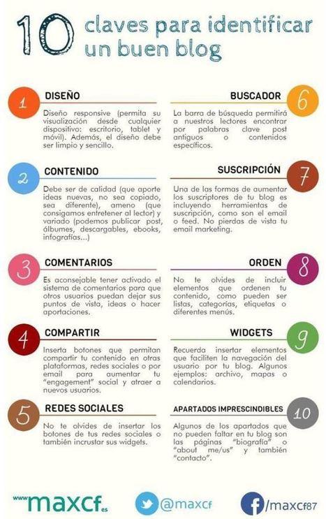 10 claves para identificar un buen blog│@maxcf | Educacion, ecologia y TIC | Scoop.it