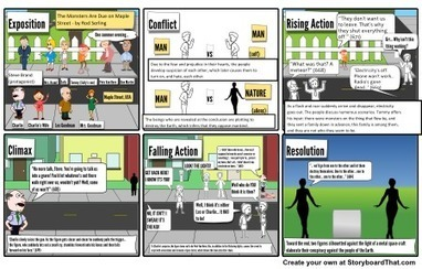 Twilight Zone - Plot Diagram Storyboard | Online Services for My ESL Classes | Scoop.it
