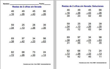 Sumas y Restas – Fichas para aprender a restar. Nivel II Sin llevadas | Matemáticas Primaria | Scoop.it