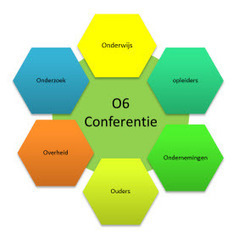 19 maart 2014: O6 conferentie & ICTForum | | E-learning | Scoop.it