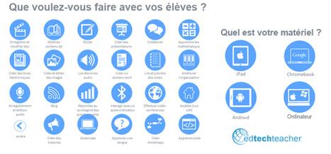 Numérique : Que voulez vous faire avec les élèves ? et/ou Quel est votre matériel (IOs, Android, Chrome, PC/MAC) | | Android Apps for EFL ESL | Scoop.it
