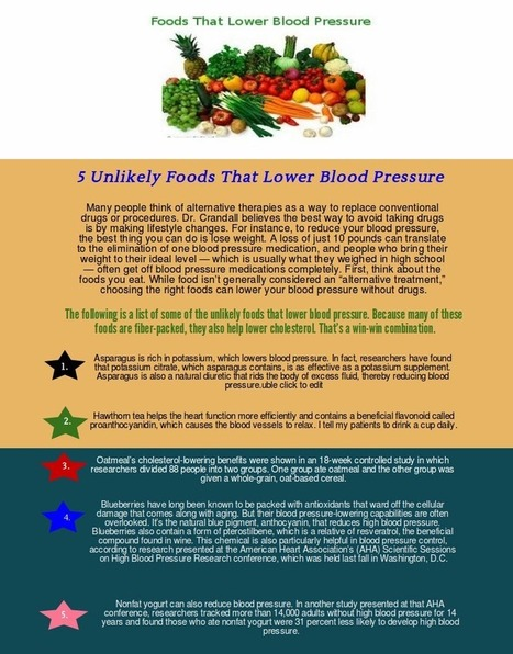 Tips To Control Blood Pressure By Dr. Chauncey Crandall: 5 Unlikely Foods That Lower Blood Pressure | Dr. Chauncey Crandall | Scoop.it