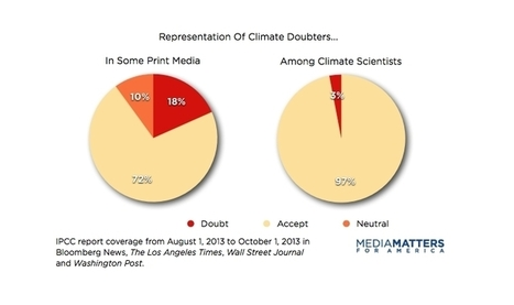 STUDY: Media Sowed Doubt In Coverage Of UN Climate Report   coastal risk   Scoop.it