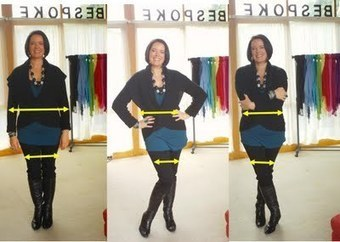 How to Pose for Photographs – My 6 Top Tips | Inside Out Style | Ladies Community | Scoop.it