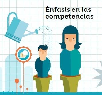 Claves de Innovación de Centro: Aprendizaje Competencial | E-Learning, Formación, Aprendizaje y Gestión del Conocimiento con TIC en pequeñas dosis. | Scoop.it