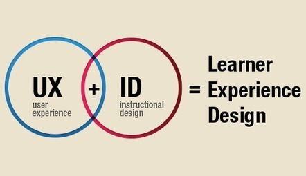 LXD: 10 Things To Know About Learner Experience Design   Ed Tech Landscape   Scoop.it