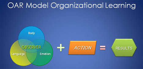 FRee OAR Model Organizational Learning PowerPoint Template | Free PowerPoint Templates 1 | Scoop.it
