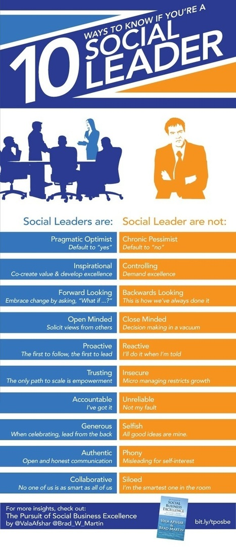 10 Ways To Know If You're A Social Leader [INFOGRAPHIC]   Social Media Talents   Scoop.it
