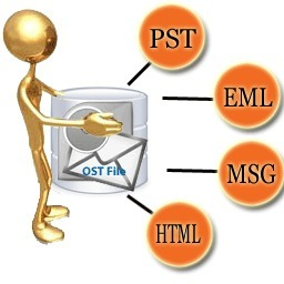 Outlook OST to PST Converter tool | OST to PST Recovery Tool | Scoop.it