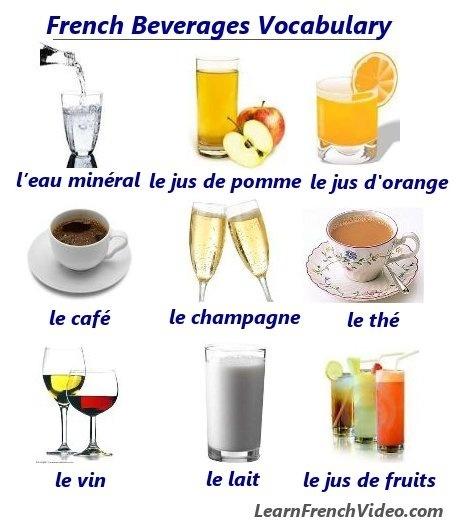 french beverages vocabulary | Français Langue Étrangére FLE | Scoop.it