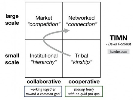 Good leaders connect | #skilfulcollaboration | Scoop.it