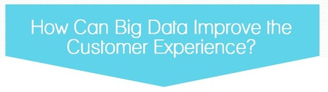 How Can Big Data Improve the Customer Experience? | Big Data & Digital Marketing | Scoop.it