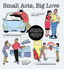 Small Acts, Big Love | Healthy Marriage Links and Clips | Scoop.it