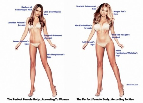 The Perfect Body, According to Men | Anthropometry and Kinanthropometry | Scoop.it