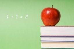 Google Subject Ranking Authority | GooglePlus Expertise | Scoop.it